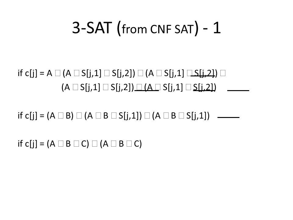 3-SAT (from CNF SAT) - 1 if c[j] = A Þ (A Ú S[j,1] Ú S[j,2]) Ù (A Ú S[j,1] Ú S[j,2]) Ù. (A Ú S[j,1] Ú S[j,2]) Ù (A Ú S[j,1] Ú S[j,2])